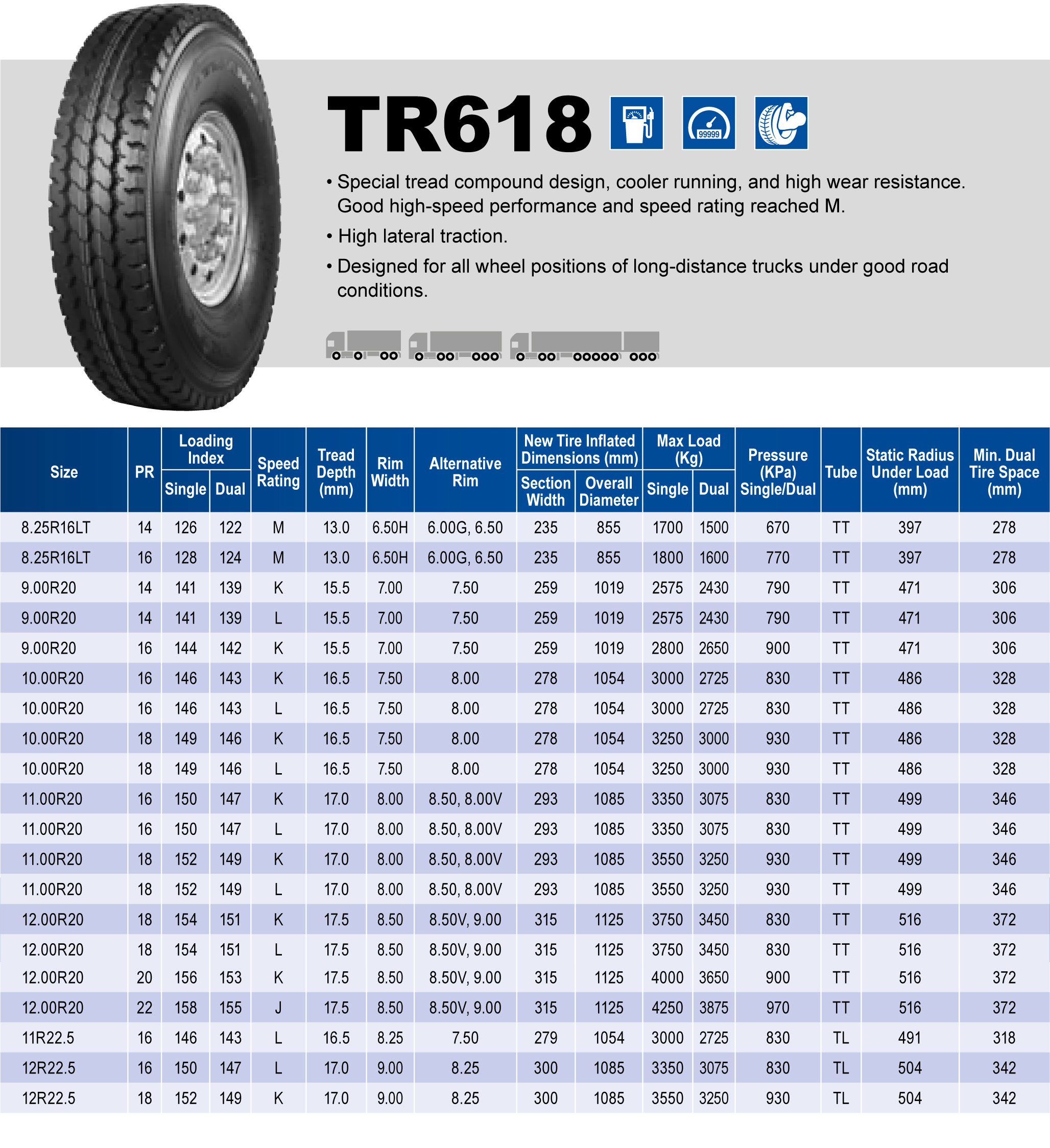 Triangle Tires